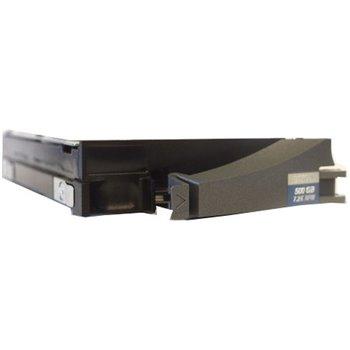 DYSK DELL EMC 500GB SATA 7.2K 3.5 MG528 RAMKA