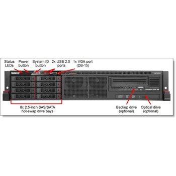 LENOVO RD650 2x2.4 SIX 16GB 2x250 SSD 2x300 SAS